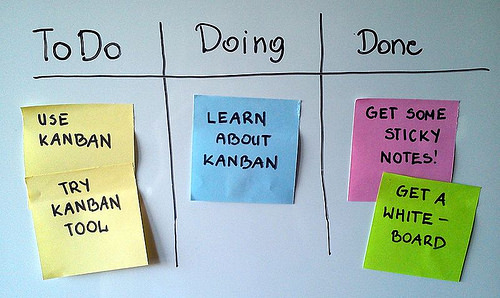 kanban-method